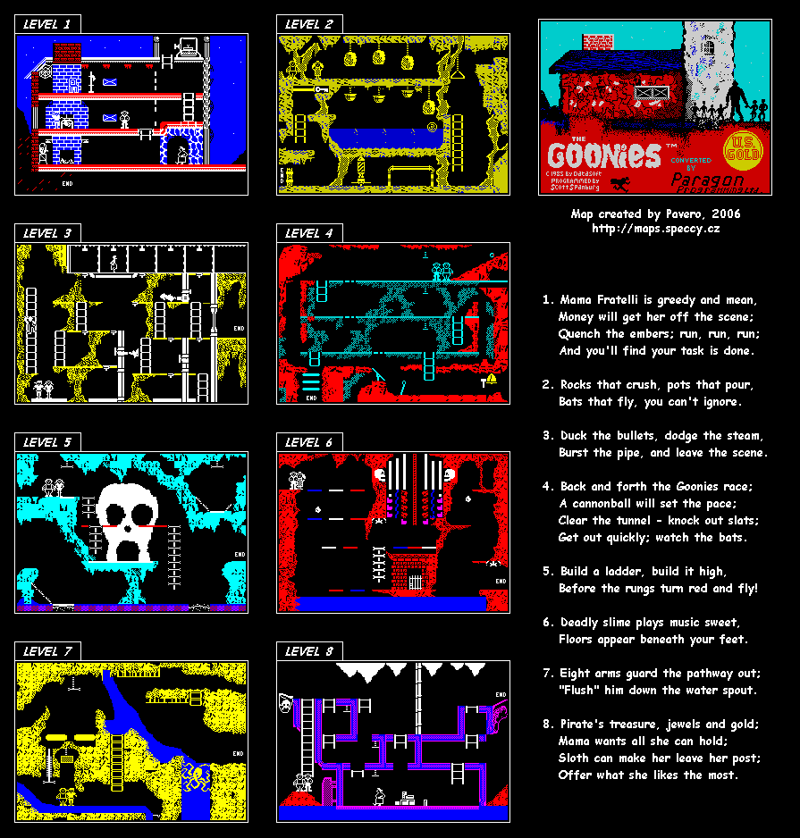 Goonies - The Map