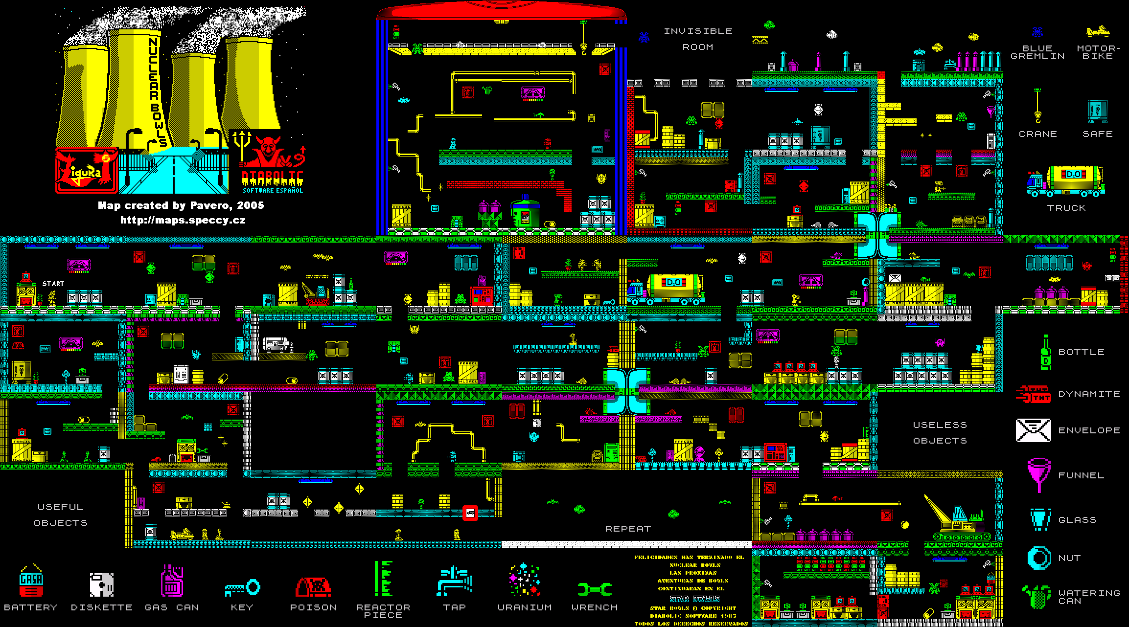 Nuclear Bowls - The Map